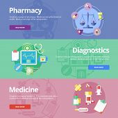 Set of flat design concepts for pharmacy, diagnostics, medicine. Medical concepts for web banners an