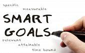 Smart-Ziele Hand geschrieben