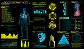 Head Up Display (hud) Ui For Medical App. Ultrasound And Cardiogram. Futuristic Medical Interface, V poster