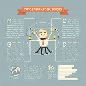 Infographics Business