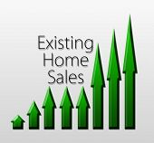 Chart Illustrating Existing Home Sales Growth