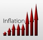 Chart Illustrating Inflation Growth, Macroeconomic Indicator