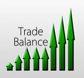 Chart Illustrating Trade Balance Growth