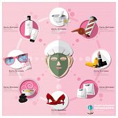 Woman Shopping Beauty And Fashion Lifestyle Infographic