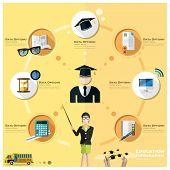 Education And Graduation Infographic