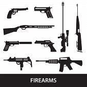 Firearms Weapons And Guns Icons Eps10