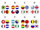 Brazil Cup Groups Footballs