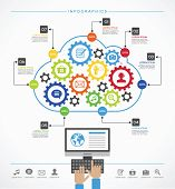 stock photo of clouds  - Cloud services concept - JPG