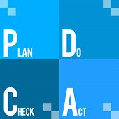 stock photo of plan-do-check-act  - PDCA concept image with text and words written over blue background - JPG