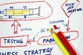 Постер, плакат: Аннотация бизнес стратегии
