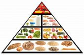 foto of food groups  - Food pyramid with group of food isolated on white - JPG