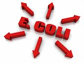 "stock photo of e coli  - ""E.COLI"" 3D text with arrows pointing outwards. Part of a series. - JPG"