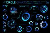 Circle Charts, Pie Charts, Donut Charts, Radial Charts And Gauge Charts Infographic Elements poster