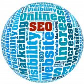 Word Cloud of SEO Text