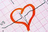 Drawn Heart On Ecg. Symbol Of Medicine