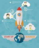 Start Up Concept Symbol Space Roket Ship Sky Icon Trendy . Steps to start your business, infographic