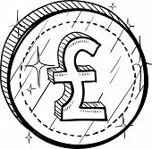 British pound symbol sketch