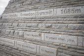 Summit Sign Mt Snowdon