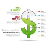 picture of meter  - Vector illustration of fundraising meter infographic design element - JPG