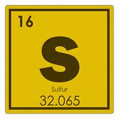 Sulfur Chemical Element Periodic Table Science Symbol poster