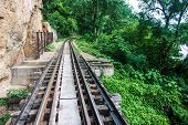 View of Burma railway