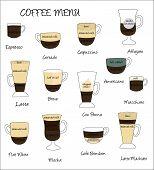 Coffee menu