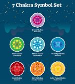 7 Chakras Symbol Collection Poster, Vector Illustration With Geometrical Signs And Colors Symbolizin poster