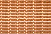 Vector Illustration Of A Brown Brick Wall Pattern Background, Abstract Red Brick Vector Background.  poster