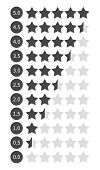 Star Rating Set Vector Isolated. Black Star Shape. poster