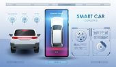 Abstract Virtual Graphic Touch User Interface. Car Auto Service, Modern Design, Diagnostic Auto. Use poster