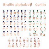 Cyrillic Braille Alphabet, Punctuation and Numbers
