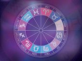Zodiac Signs Background. Astrological Round Calendar Collection, Zodiacal Purple Violet Trendy Color poster