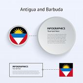 Antigua and Barbuda Country Set of Banners.