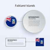 Falkland Islands Country Set of Banners.