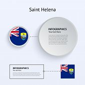 Saint Helena Country Set of Banners.