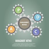 stock photo of plan-do-check-act  - Gear circle PDCA - JPG