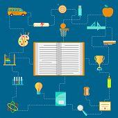 Education Pictogram