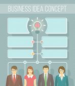 picture of collaboration  - Modern flat vector infographics elements for new business idea information - JPG