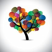 Bunte Baum Chat Icons & Speech Bubble Symbole - Vektorgrafik
