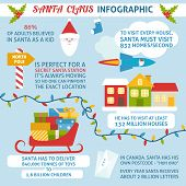 Christmas Infographic About Santa Claus