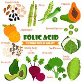 picture of avocado  - Vitamins and Minerals foods Illustrator set 14 - JPG