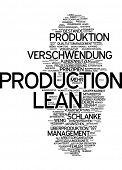 Word cloud -  lean manufacturing
