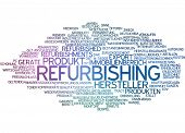 Word cloud -  refurbishing