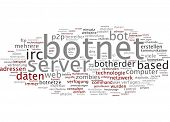 Word cloud - botnet