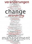 Word cloud - change management