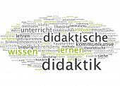 Word cloud - didactics