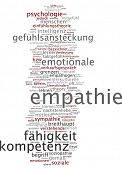 Word cloud - empathy