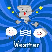 Weather icon set