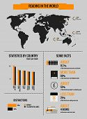 Reading in the world. Infographic