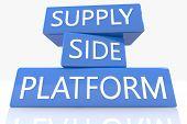 Supply Side Platform